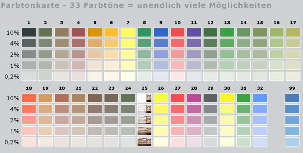 mixol abt nfarbe 20 ml gro e farbauswahl. Black Bedroom Furniture Sets. Home Design Ideas