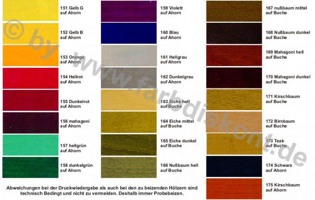 clou pulverbeize wasserbeize holzbeize 5 12 g f r 250ml. Black Bedroom Furniture Sets. Home Design Ideas